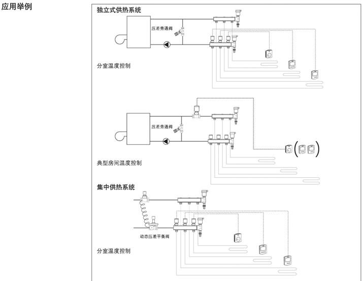 fh-cwt/cwd/cwp地板采暖房间温控器