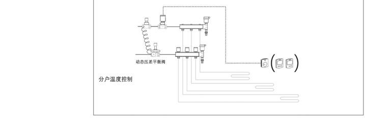 板采暖房间温控器
